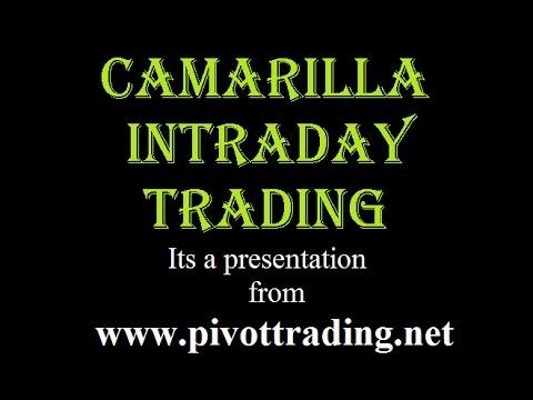 Intraday Trading Using Advanced Camarilla Technique