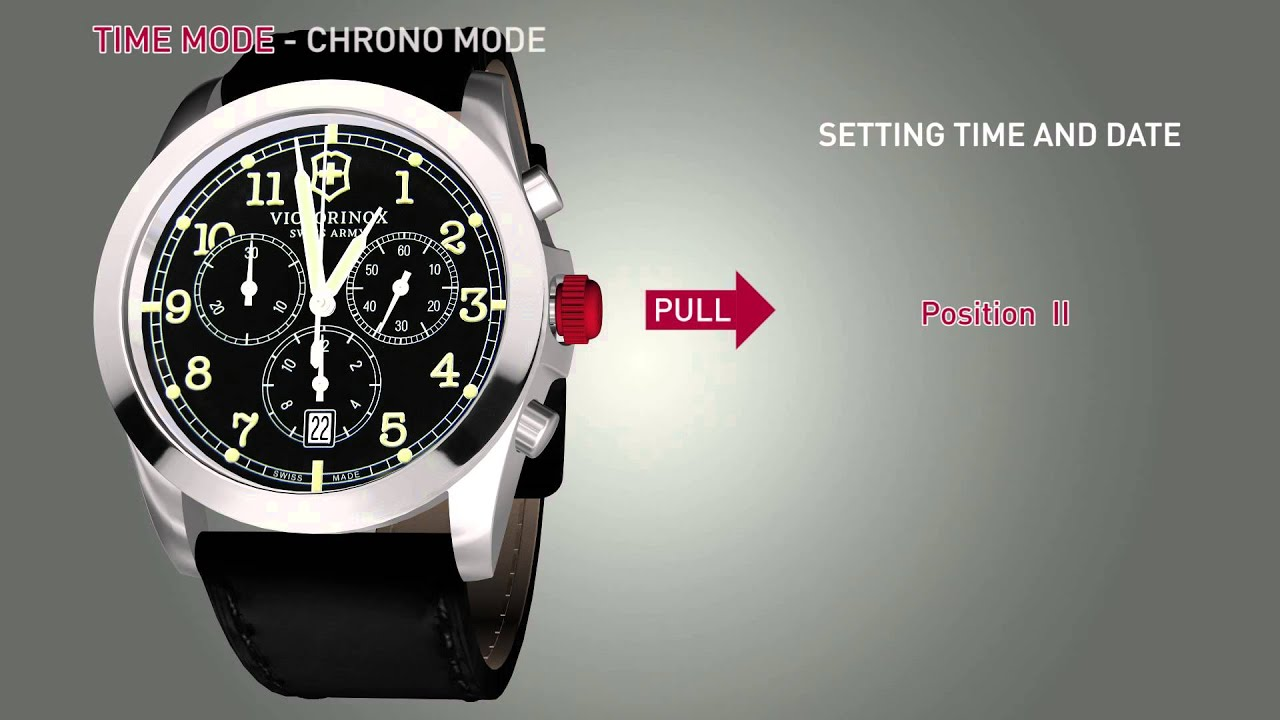 bd92ea2b20e Instructions Movie Infantry Chronograph. Victorinox AG