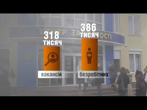 Какие профессии в Украине самые востребованные