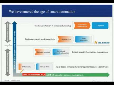 """""""How Smart Machines will Drive Next Generation IT Infrastructure Transformation"""""""