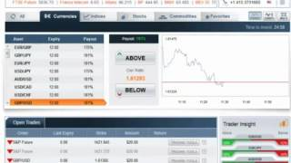 Binary Options Trading   a Quick 3 Winners in 15 min