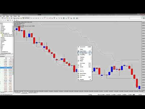 Price Action Battle Station Candlestick Algorithm for MT4 Starter Guide