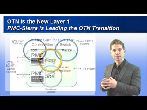 Network Convergence with OTN