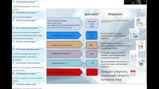 2015 05 25 УХОД ЗА КОЖЕЙ   Азалия Рашидова   гость команды(, 2015-05-25T19:24:37.000Z)