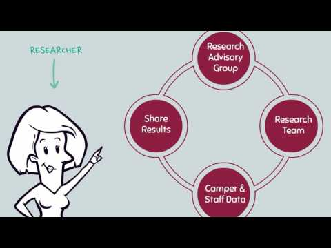 ACA Research 360 Introduction