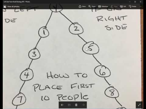 Network Marketing 101 How To Place People In A Binary Youtube