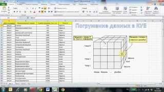 Сводные таблицы Excel(Большие массивы данных Excel очень удобно анализировать с помощью сводных таблиц. Сводные таблицы - это инстр..., 2015-10-04T12:36:00.000Z)