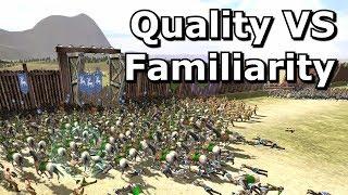 Quality VS Familiarity