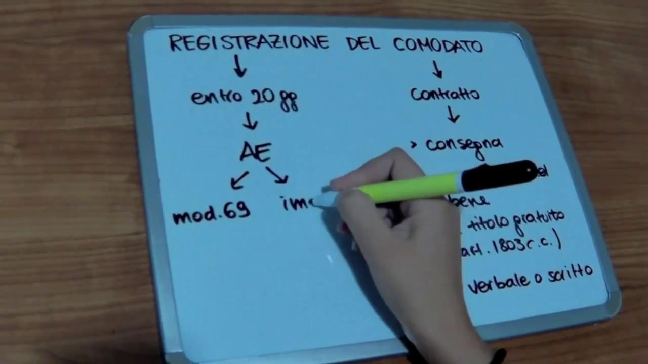 D'uso Fare Contratto ImmobileEcco Come Comodato Di WEIDH29