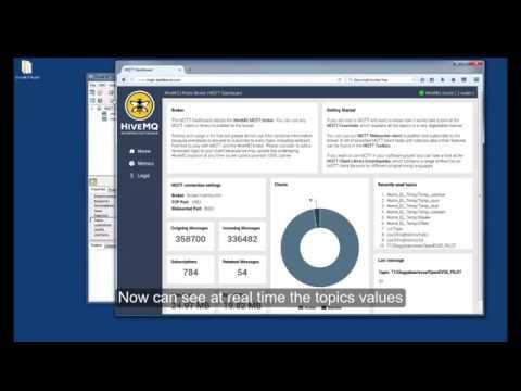 Create a simple MQTT Dashboard