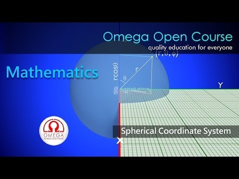 Spherical Coordinate System (With 3D Animation)