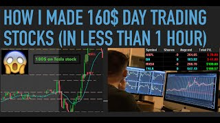How I made 150$ day trading stocks (Trading Recap)