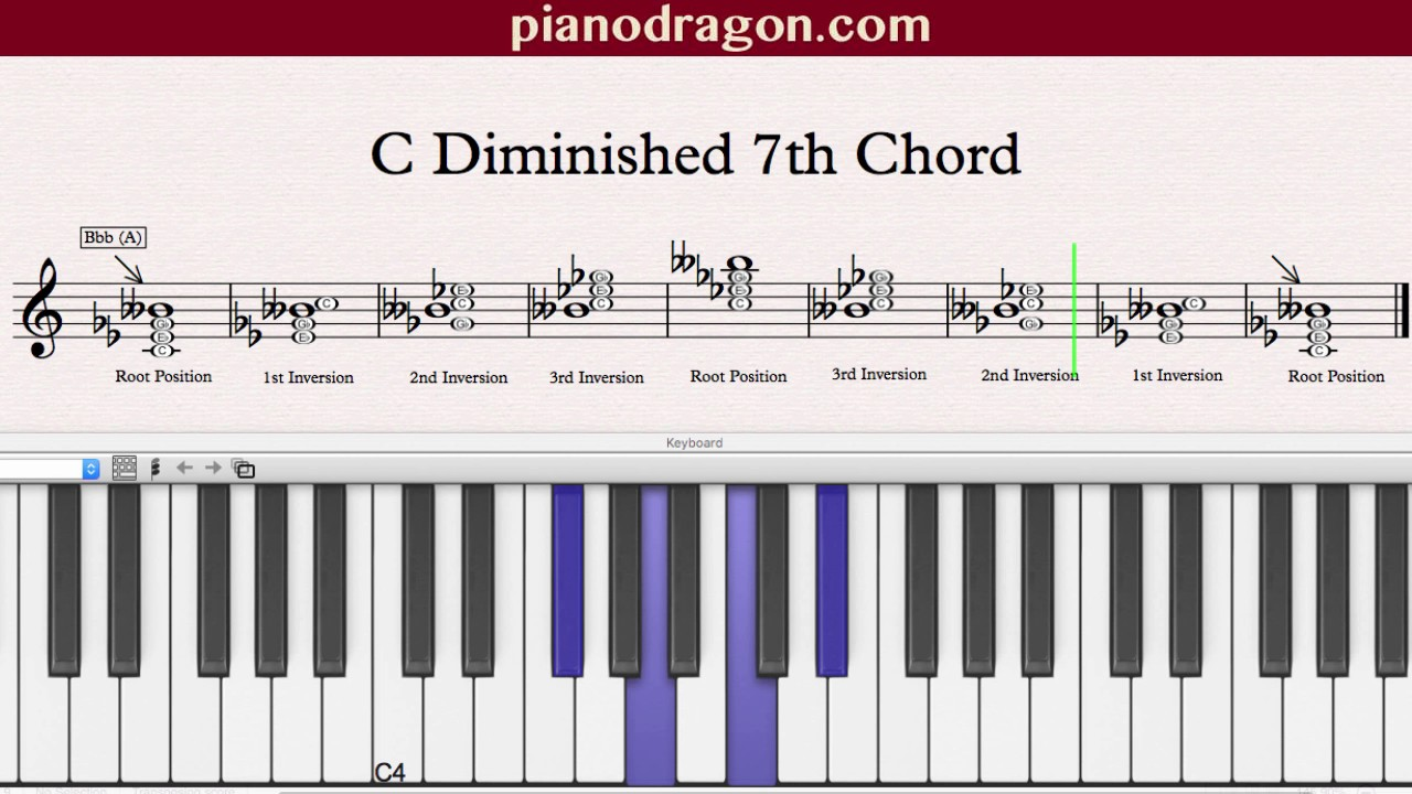 C diminished 7th chord youtube hexwebz Gallery