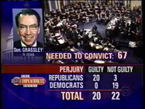 Bill Clinton Impeachment Trial: Senate Results (February 12, 1999)