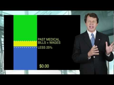 Offers of Settlement by Florida Personal Injury Trial Lawyer Matt Powell