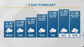 First Alert Forecast: Mid-40 temperatures in San Antonio
