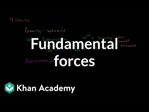 Four fundamental forces | Scale of the universe | Cosmology & Astronomy | Khan Academy