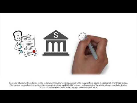 ProfitLevel | Izobraževanje - CFD