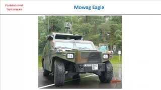 Mowag Eagle Vs RG-32 Scout, Armored personnel carriers 4x4 specs comparison