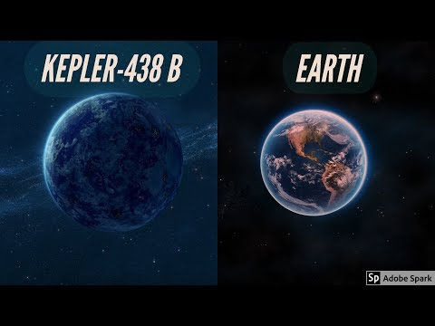 5 Most potentially habitable planets | 2018