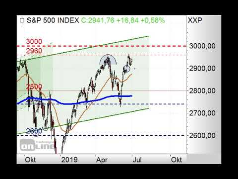S&P500 - Kurs auf 3.000 Punkte? - Chart Flash 01.07.2019