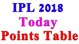 IPL 2018 Points Table | IPL 2018 Today Points Table | CSK Will Win IPL 2018 FINAL