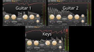 Beginner's Guide to Compression (part 3)