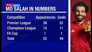 Why Mohamed Salah was awarded the best player in Africa