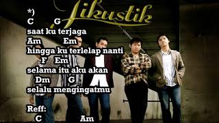 Gambar cover Puisi Jikustik Chord Lirik