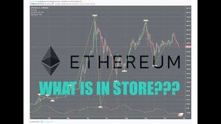Ethereum - Technical and Fundamental Analysis - October 23, 2017