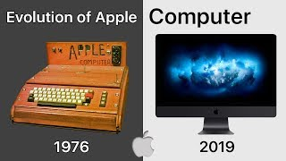 Evolution Of Apple Computers ( iMac ) 1976 - 2019