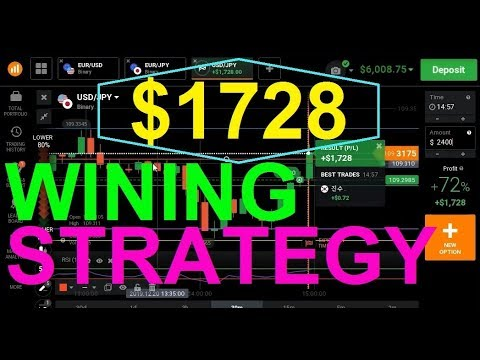 winning-strategy-$1728-just-use-support-and-resistance-+-rsi-indicators-iq-options
