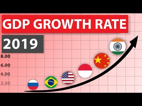 Top 20 Fastest Growing Economies 2019 (Major Economies)