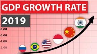 Top 20 Fastest Growing Economies 2019 (Major Economies)