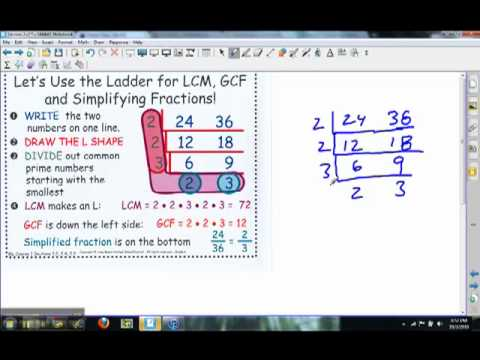 Greatest Common Factor Ladder Method Mr  Schmitz s 5th Grade Class