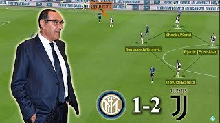 Maurizio Sarri's Midfield Masterclass | Inter Milan vs Juventus 1-2 | Tactical Analysis
