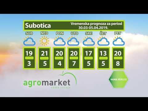 Vremenska Prognoza Za Period 3003 05042019 Youtube