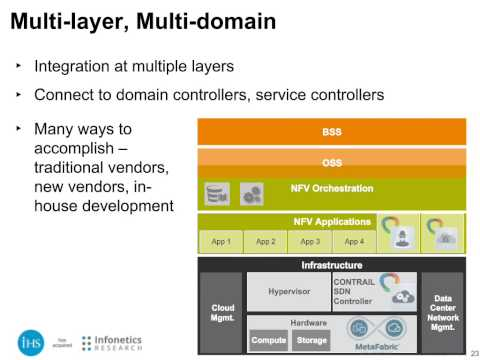 Choosing the Right SDN-NFV Orchestration Platform for the Job
