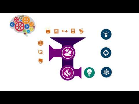 Introduction to IBM IT Operations Analytics