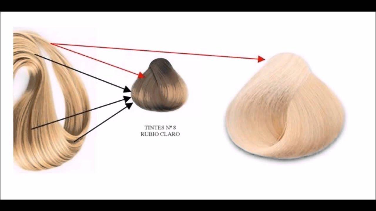 como teñir el cabello con un tinte rubio claro y mechas o reflejos