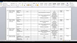 Форма 2 Подготовка заявки на участие в аукционе Видеоурок