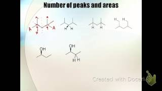 nmr part 2 determining the number of h signals