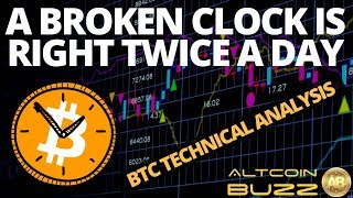 Bitcoin Strategy - BTC Technical Analysis