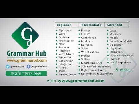 Bangla to English A-Z ইংরেজি গ্রামার (English Grammar) APP | Grammar HUB