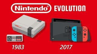 Evolution of Nintendo H๐me Consoles (Animation)