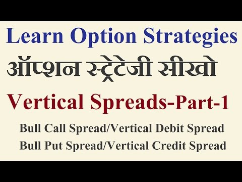 Learn Option Strategies | Vertical Spreads | Bull Call Sprea