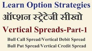 Learn Option Strategies | Vertical Spreads | Bull Call Spread | Vertical Debit Spread |
