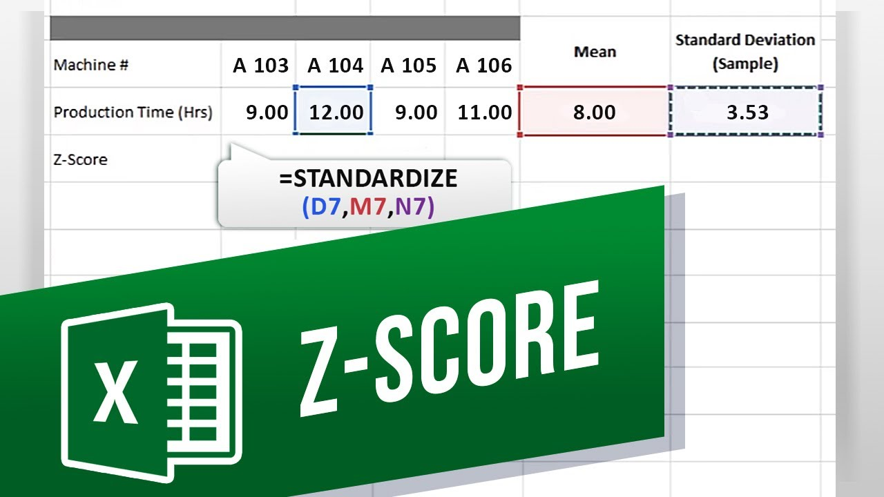 How to Calculate a Z Score in Excel   How to Use the Excel STANDARDIZE  Function