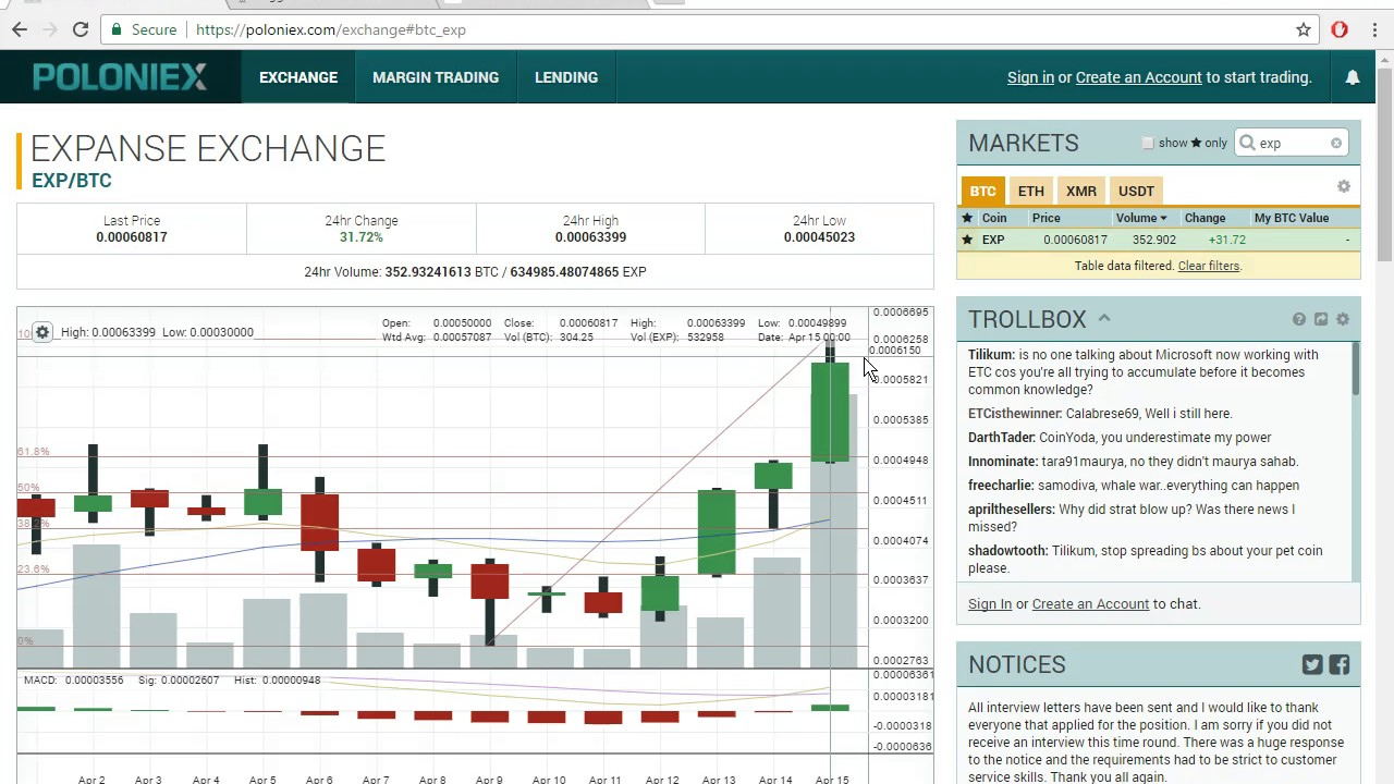 Trading Tips For Bitcoin And Altcoin Online Opportunity