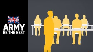 About your stay - Assessment Centre - Army Jobs